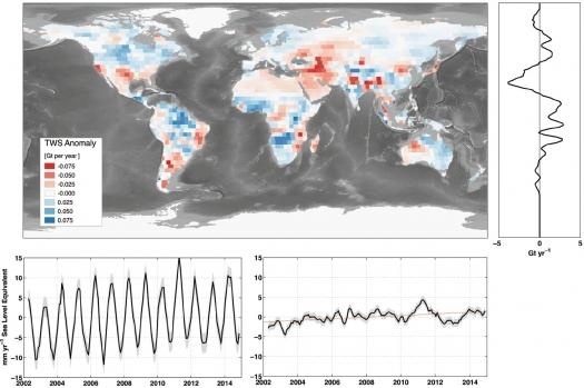 羅敏輝老師參與氣候水文循環過程減緩海平面上升之研究,榮登Science期刊